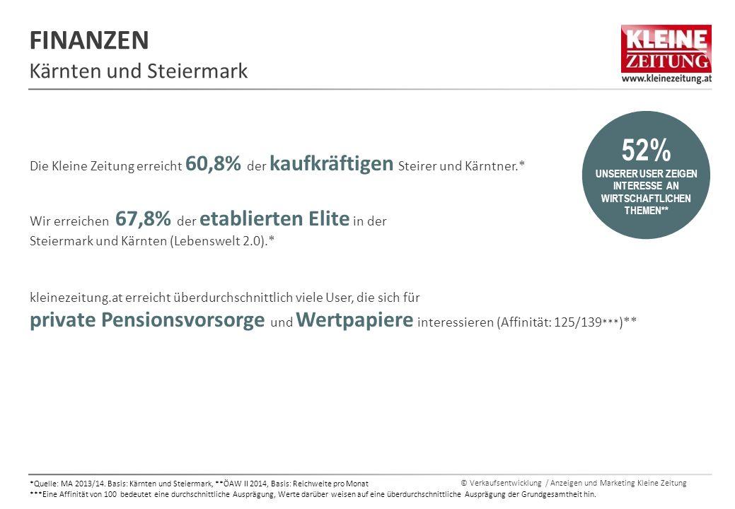 © Verkaufsentwicklung / Anzeigen und Marketing Kleine Zeitung FINANZEN Kärnten und Steiermark *Quelle: MA 2013/14.