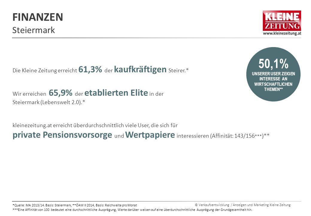 © Verkaufsentwicklung / Anzeigen und Marketing Kleine Zeitung FINANZEN Steiermark *Quelle: MA 2013/14.