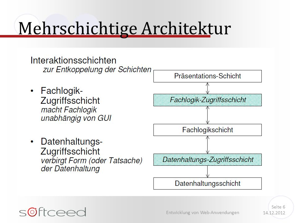 JEE – Java Enterprise Edition Entwicklung von Web-Anwendungen Seite 7 14.12.2012 Spezifikation einer SW-Architektur (Middleware) Servlets EJBs Web-Services Java-Persistence … http://www.oracle.com/technetwork/java/javae e/tech/index.html