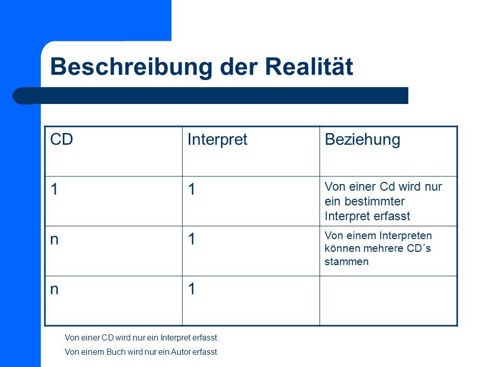 Beschreibung der Realität Von einer CD wird nur ein Interpret erfasst. Von einem Buch wird nur ein Autor erfasst. CDInterpretBeziehung 11 Von einer Cd