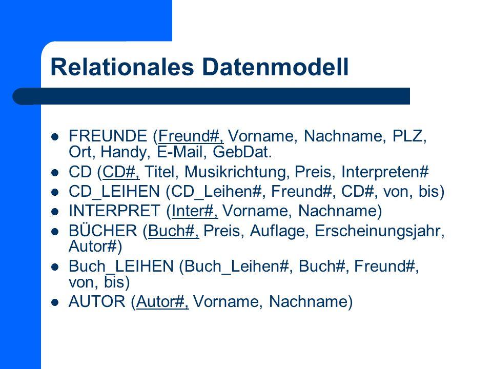 Relationales Datenmodell FREUNDE (Freund#, Vorname, Nachname, PLZ, Ort, Handy, E-Mail, GebDat. CD (CD#, Titel, Musikrichtung, Preis, Interpreten# CD_L