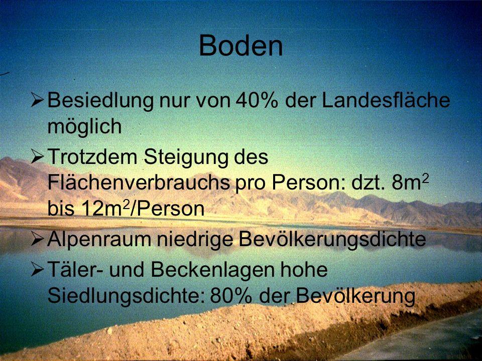Boden  Besiedlung nur von 40% der Landesfläche möglich  Trotzdem Steigung des Flächenverbrauchs pro Person: dzt. 8m 2 bis 12m 2 /Person  Alpenraum