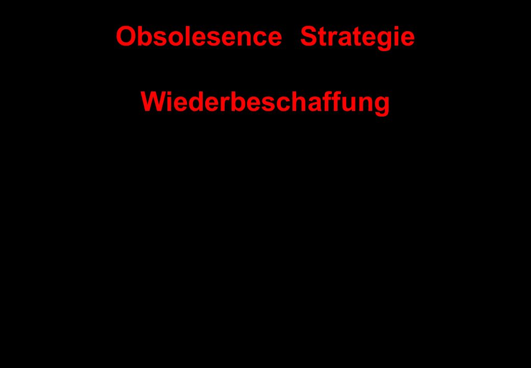 Obsolesence Strategie Wiederbeschaffung