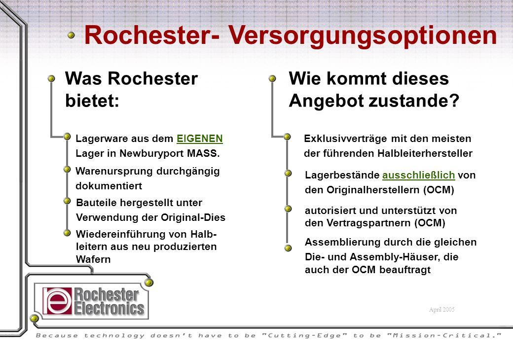 Was Rochester bietet: Wie kommt dieses Angebot zustande.