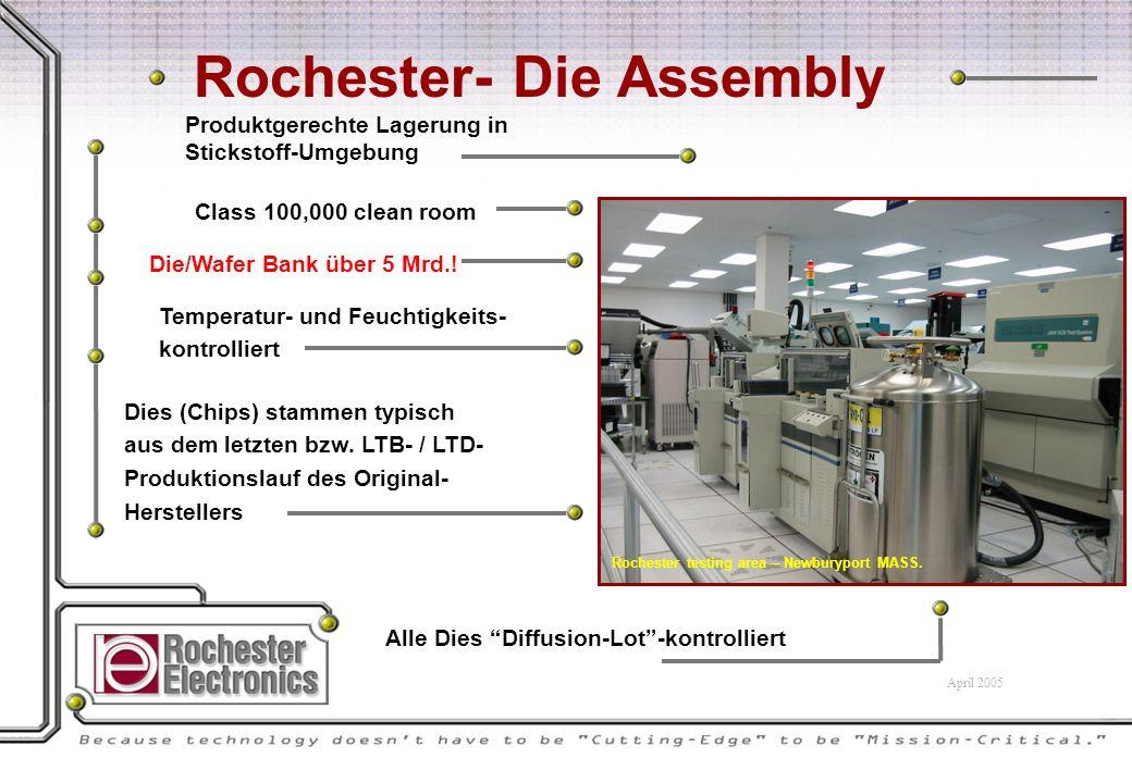 Rochester testing area – Newburyport MASS. Produktgerechte Lagerung in Stickstoff-Umgebung Class 100,000 clean room Temperatur- und Feuchtigkeits- kon