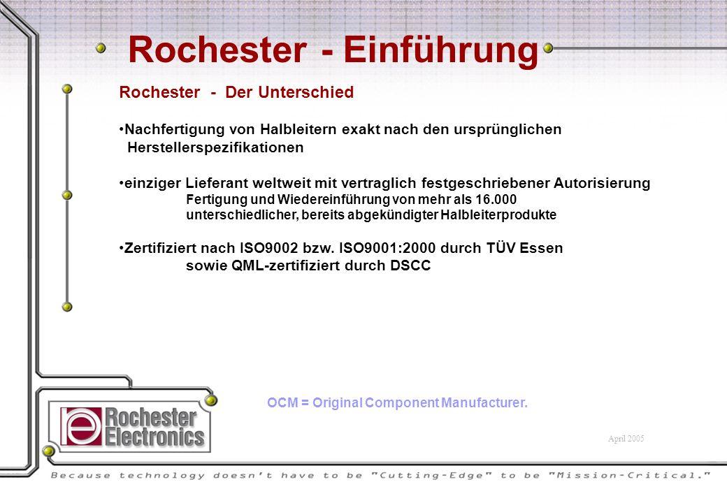 OCM = Original Component Manufacturer.