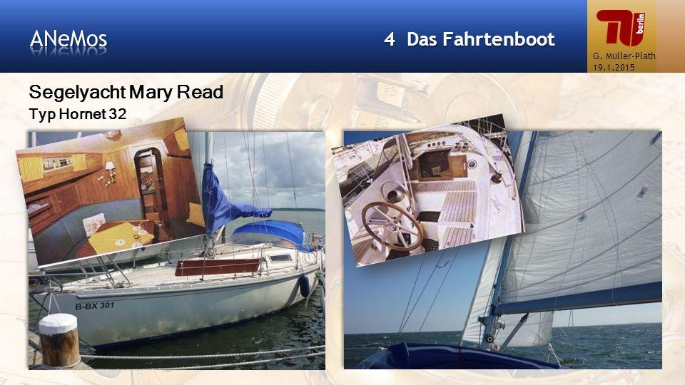 Segelyacht Mary Read Typ Hornet 32 4 Das Fahrtenboot G. Müller-Plath 19.1.2015