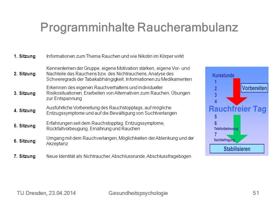 TU Dresden, 23.04.2014Gesundheitspsychologie51 1. SitzungInformationen zum Thema Rauchen und wie Nikotin im Körper wirkt 2. Sitzung Kennenlernen der G