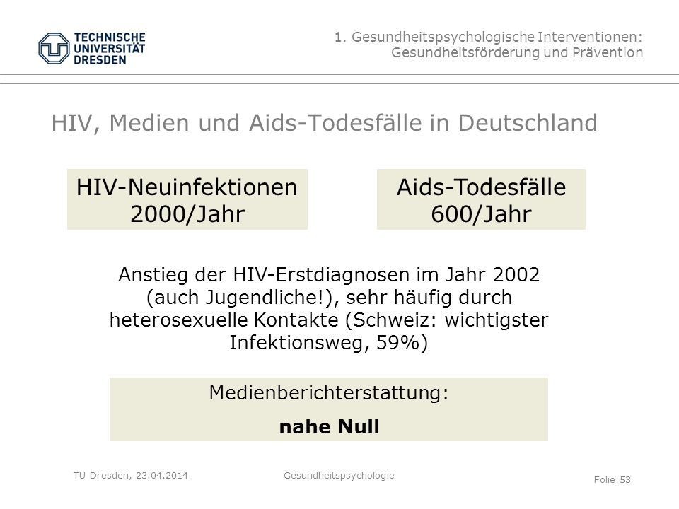 TU Dresden, 23.04.2014 HIV, Medien und Aids-Todesfälle in Deutschland 1. Gesundheitspsychologische Interventionen: Gesundheitsförderung und Prävention