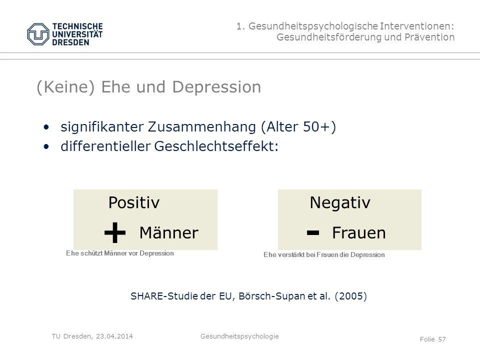 TU Dresden, 23.04.2014 signifikanter Zusammenhang (Alter 50+) differentieller Geschlechtseffekt: SHARE-Studie der EU, Börsch-Supan et al. (2005) (Kein