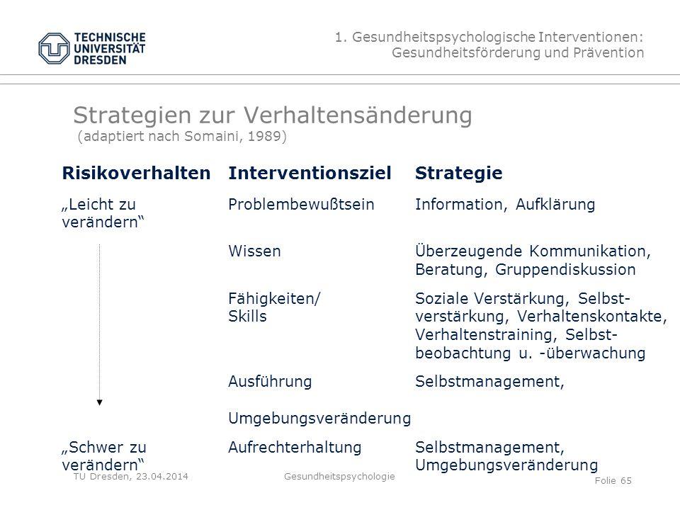 """TU Dresden, 23.04.2014 Strategien zur Verhaltensänderung (adaptiert nach Somaini, 1989) RisikoverhaltenInterventionsziel Strategie """"Leicht zuProblembe"""