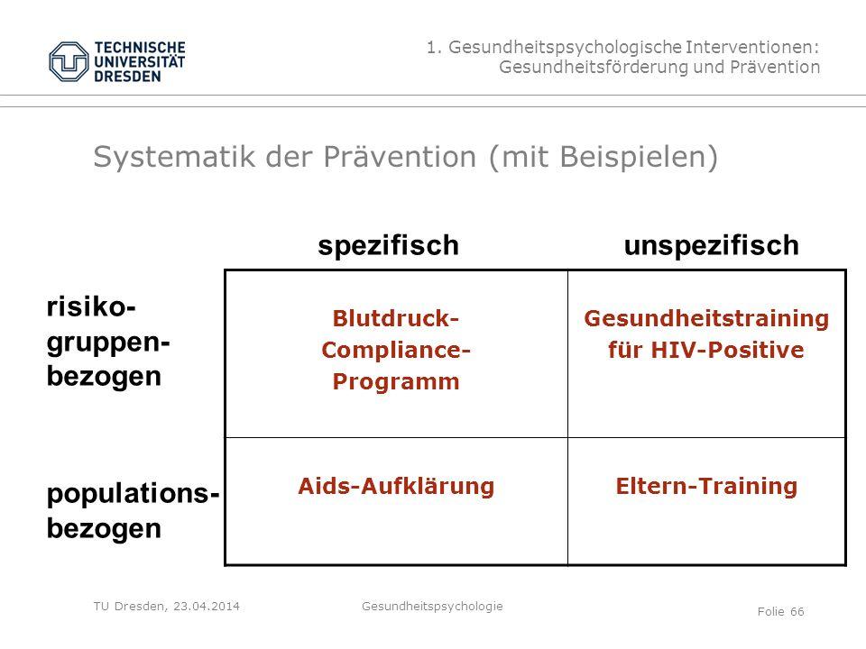 TU Dresden, 23.04.2014 Systematik der Prävention (mit Beispielen) Blutdruck- Compliance- Programm Gesundheitstraining für HIV-Positive Aids-Aufklärung