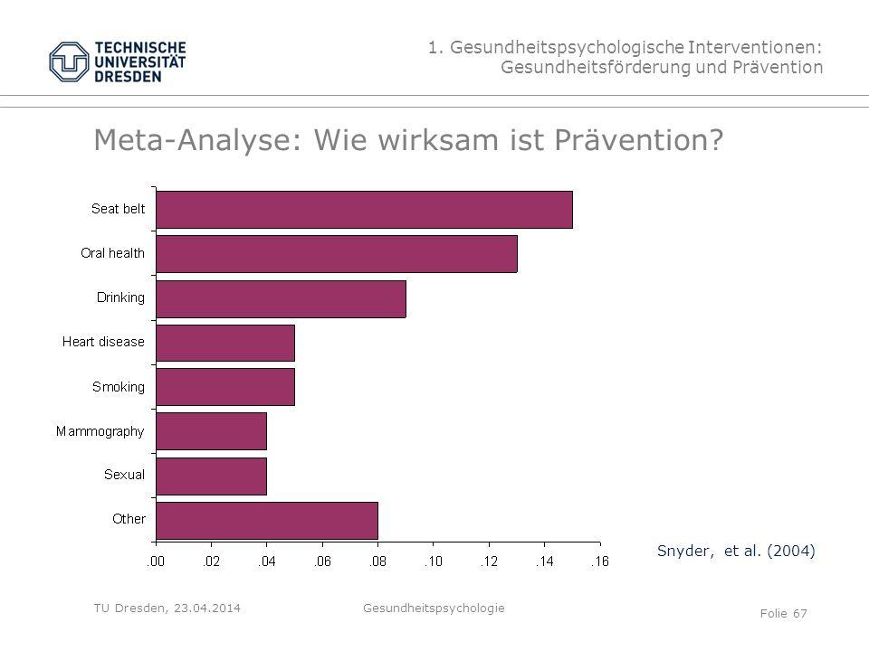 TU Dresden, 23.04.2014 Meta-Analyse: Wie wirksam ist Prävention? Snyder, et al. (2004) 1. Gesundheitspsychologische Interventionen: Gesundheitsförderu