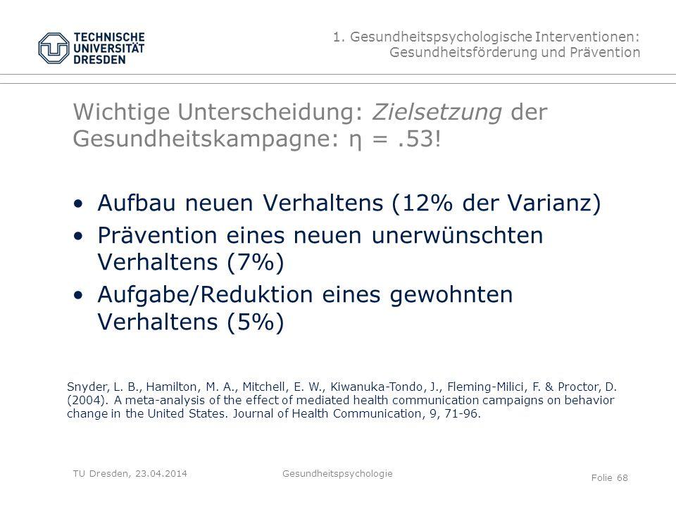 TU Dresden, 23.04.2014 Wichtige Unterscheidung: Zielsetzung der Gesundheitskampagne: η =.53! Aufbau neuen Verhaltens (12% der Varianz) Prävention eine