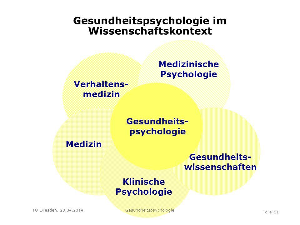 TU Dresden, 23.04.2014 Gesundheitspsychologie im Wissenschaftskontext Gesundheits- psychologie Gesundheits- wissenschaften Klinische Psychologie Mediz