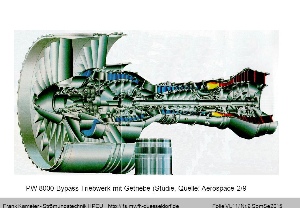 Frank Kameier - Strömungstechnik II PEU http://ifs.mv.fh-duesseldorf.de Folie VL11/ Nr.9 SomSe2015 PW 8000 Bypass Triebwerk mit Getriebe (Studie, Quelle: Aerospace 2/9