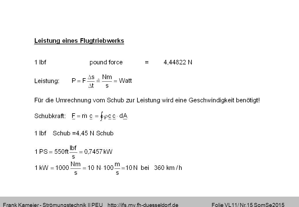 Frank Kameier - Strömungstechnik II PEU http://ifs.mv.fh-duesseldorf.de Folie VL11/ Nr.15 SomSe2015