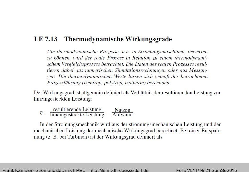 Frank Kameier - Strömungstechnik II PEU http://ifs.mv.fh-duesseldorf.de Folie VL11/ Nr.21 SomSe2015