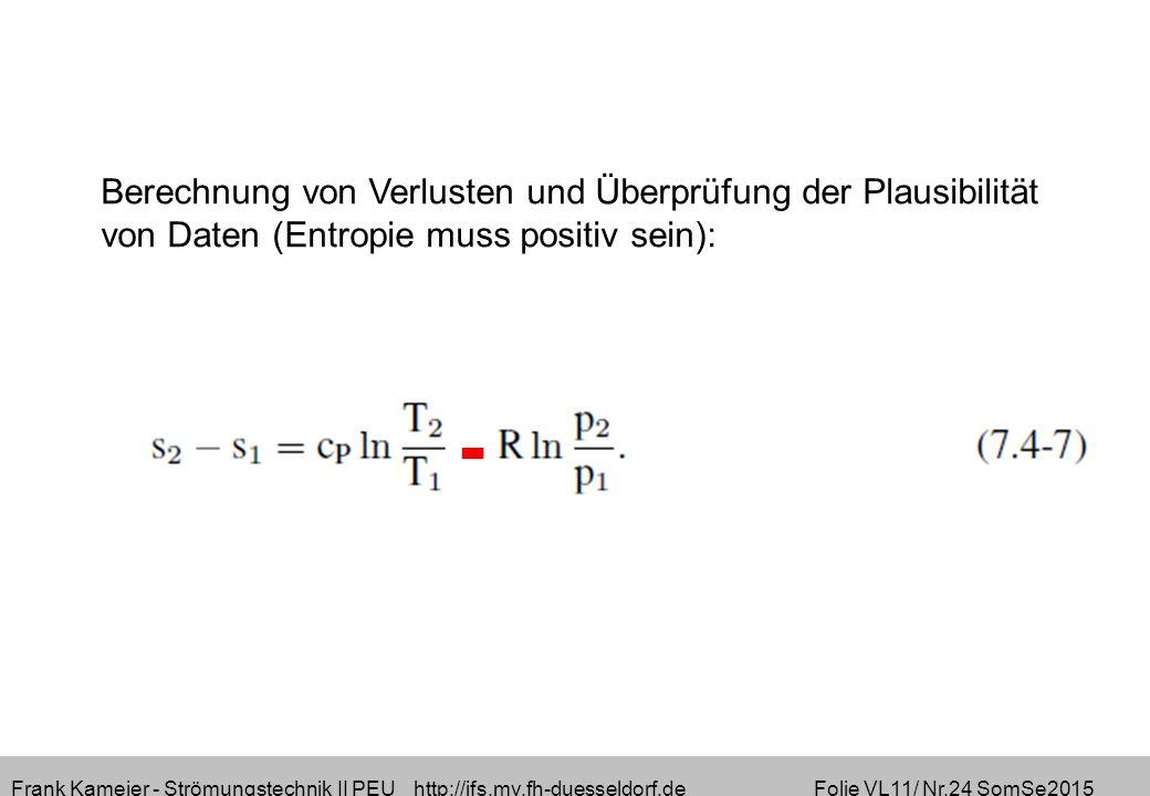 Frank Kameier - Strömungstechnik II PEU http://ifs.mv.fh-duesseldorf.de Folie VL11/ Nr.24 SomSe2015 Berechnung von Verlusten und Überprüfung der Plausibilität von Daten (Entropie muss positiv sein): -