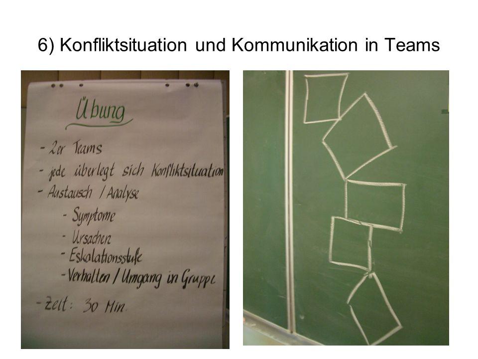 6) Konfliktsituation und Kommunikation in Teams