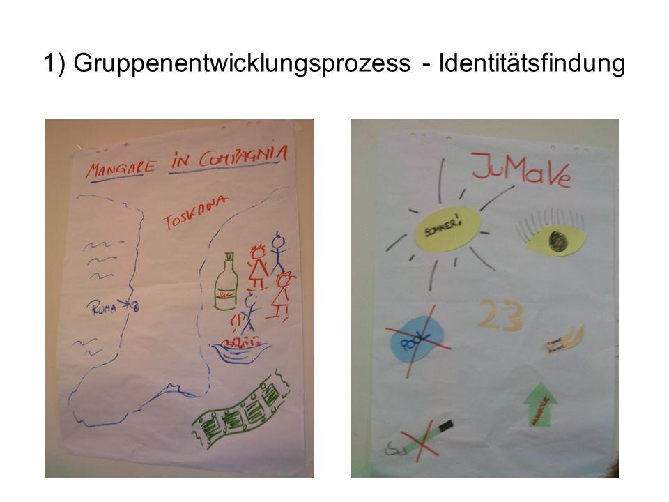 1) Gruppenentwicklungsprozess - Identitätsfindung