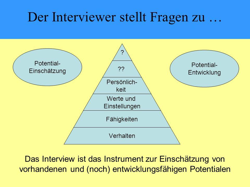 Der Interviewer stellt Fragen zu … .?.