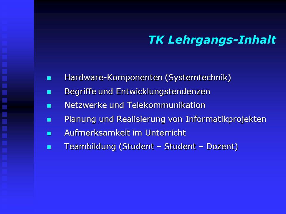 Stand Eidg.Dipl. Prüfung TK-Informatik (4. Semester) in Theorie Stand Eidg.