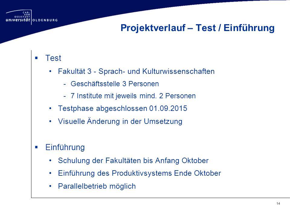  Test Fakultät 3 - Sprach- und Kulturwissenschaften -Geschäftsstelle 3 Personen -7 Institute mit jeweils mind. 2 Personen Testphase abgeschlossen 01.