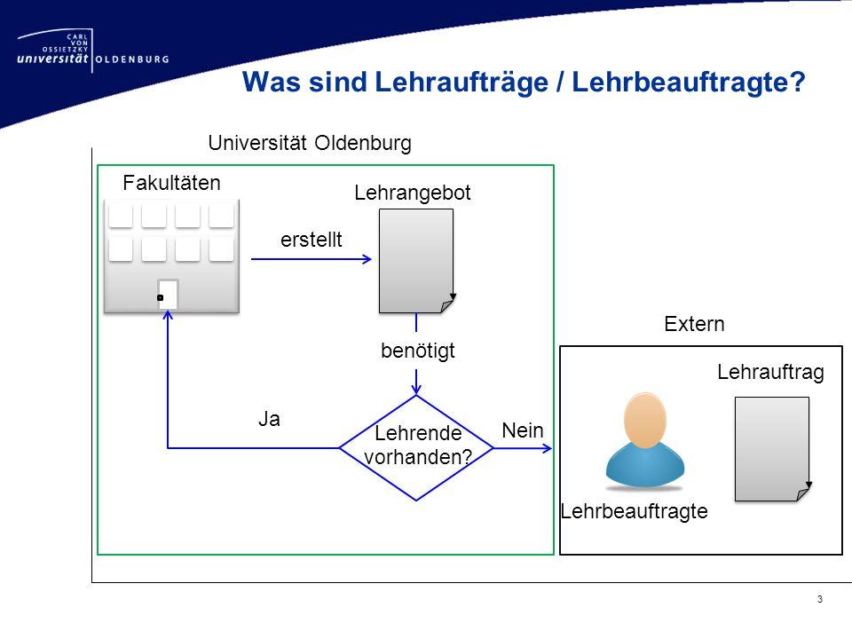 4 Ausgangssituation Quelle: Prozessablauf, ten Brink, Universität Oldenburg
