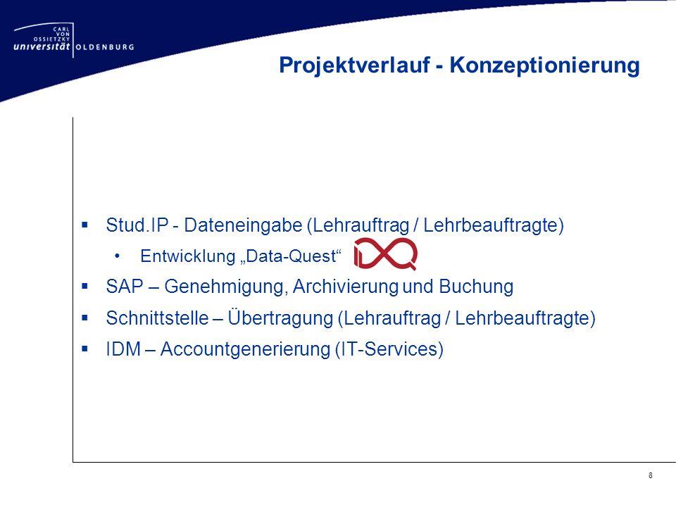 """8 Projektverlauf - Konzeptionierung  Stud.IP - Dateneingabe (Lehrauftrag / Lehrbeauftragte) Entwicklung """"Data-Quest""""  SAP – Genehmigung, Archivierun"""
