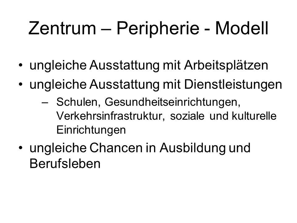 Zentrum – Peripherie - Modell Zentren: –Konzentration der wirtschaftlichen Macht –wirtschaftliche u. politische Entscheidungen Peripherie: –vom Zentru