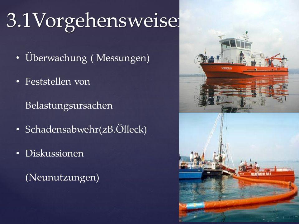 3.1Vorgehensweisen: Überwachung ( Messungen) Feststellen von Belastungsursachen Schadensabwehr(zB.Ölleck) Diskussionen (Neunutzungen)
