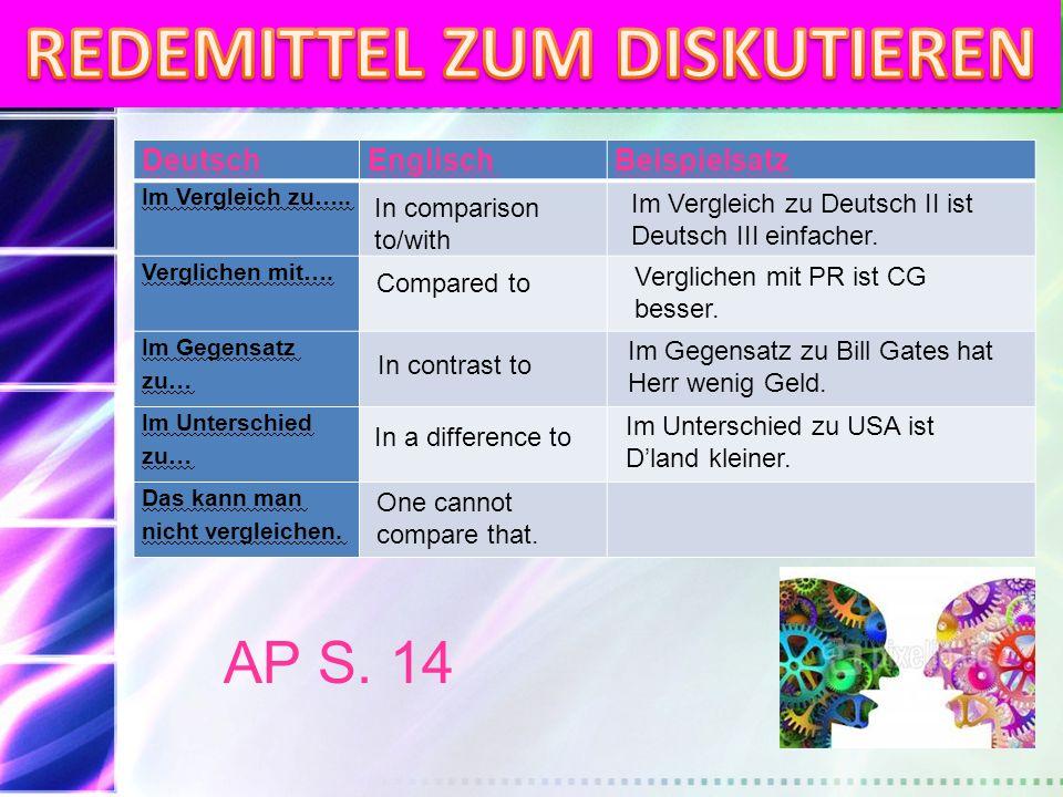 DeutschEnglischBeispielsatz Im Vergleich zu…..Verglichen mit….