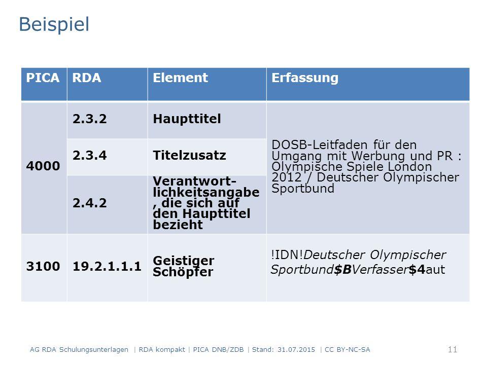 Beispiel AG RDA Schulungsunterlagen | RDA kompakt | PICA DNB/ZDB | Stand: 31.07.2015 | CC BY-NC-SA 11 PICARDAElementErfassung 4000 2.3.2Haupttitel DOSB-Leitfaden für den Umgang mit Werbung und PR : Olympische Spiele London 2012 / Deutscher Olympischer Sportbund 2.3.4Titelzusatz 2.4.2 Verantwort- lichkeitsangabe, die sich auf den Haupttitel bezieht 310019.2.1.1.1 Geistiger Schöpfer !IDN!Deutscher Olympischer Sportbund$BVerfasser$4aut