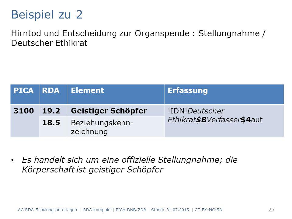 Beispiel zu 2 Hirntod und Entscheidung zur Organspende : Stellungnahme / Deutscher Ethikrat Es handelt sich um eine offizielle Stellungnahme; die Körperschaft ist geistiger Schöpfer 25 PICARDAElementErfassung 310019.2Geistiger Schöpfer!IDN!Deutscher Ethikrat$BVerfasser$4aut 18.5Beziehungskenn- zeichnung AG RDA Schulungsunterlagen | RDA kompakt | PICA DNB/ZDB | Stand: 31.07.2015 | CC BY-NC-SA