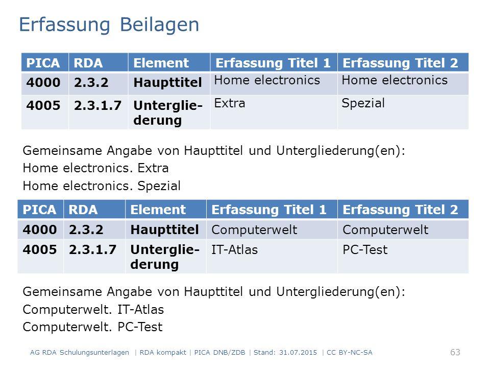 Erfassung Beilagen Gemeinsame Angabe von Haupttitel und Untergliederung(en): Home electronics.