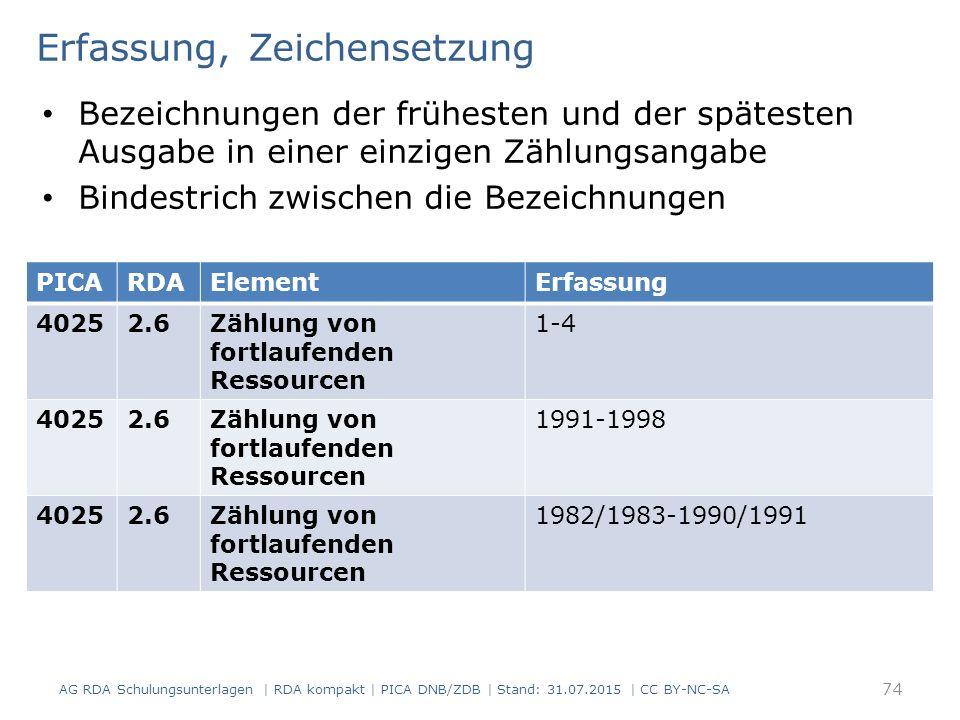 Erfassung, Zeichensetzung Bezeichnungen der frühesten und der spätesten Ausgabe in einer einzigen Zählungsangabe Bindestrich zwischen die Bezeichnungen AG RDA Schulungsunterlagen | RDA kompakt | PICA DNB/ZDB | Stand: 31.07.2015 | CC BY-NC-SA 74 PICARDAElementErfassung 40252.6Zählung von fortlaufenden Ressourcen 1-4 40252.6Zählung von fortlaufenden Ressourcen 1991-1998 40252.6Zählung von fortlaufenden Ressourcen 1982/1983-1990/1991
