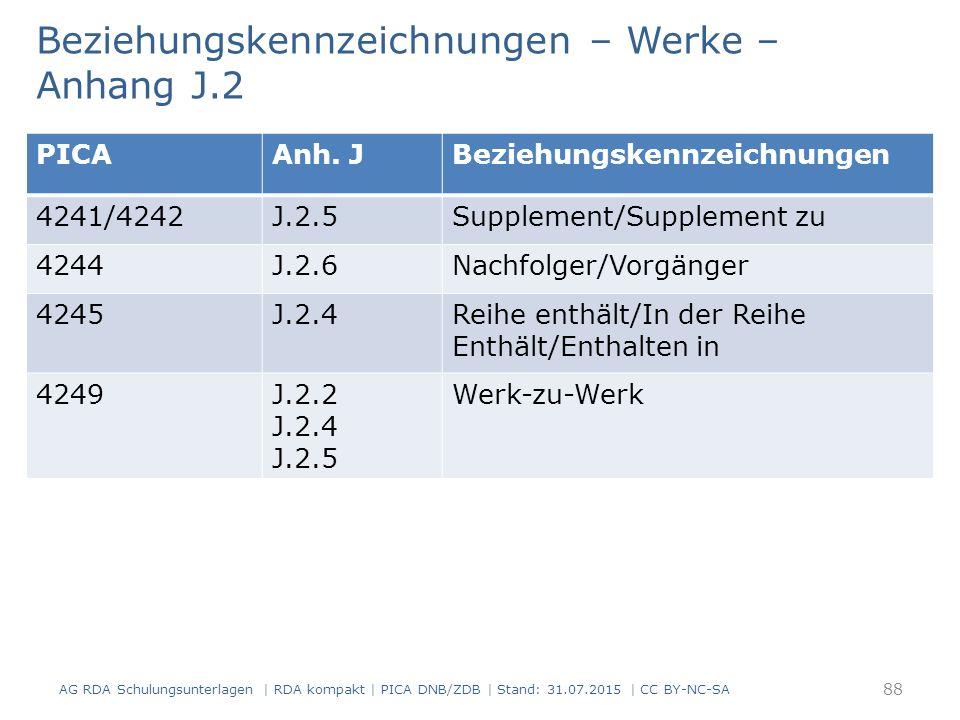 Beziehungskennzeichnungen – Werke – Anhang J.2 88 PICAAnh.