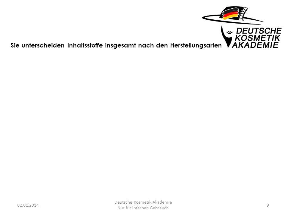 Sie unterscheiden Inhaltsstoffe insgesamt nach den Herstellungsarten 02.01.20149 Deutsche Kosmetik Akademie Nur für internen Gebrauch
