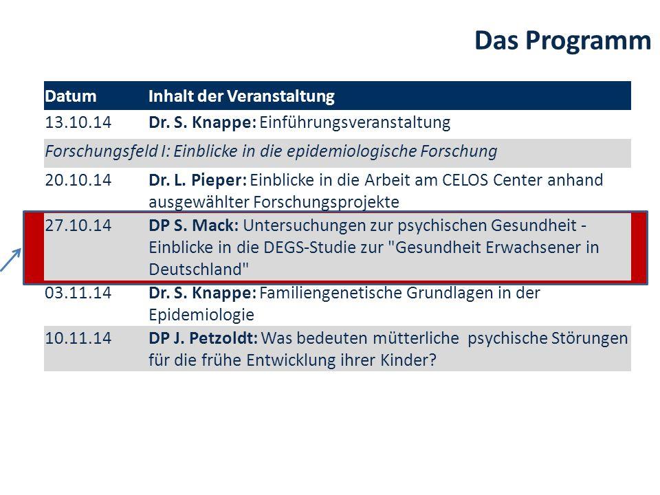 Das Programm DatumInhalt der Veranstaltung 13.10.14Dr. S. Knappe: Einführungsveranstaltung Forschungsfeld I: Einblicke in die epidemiologische Forschu