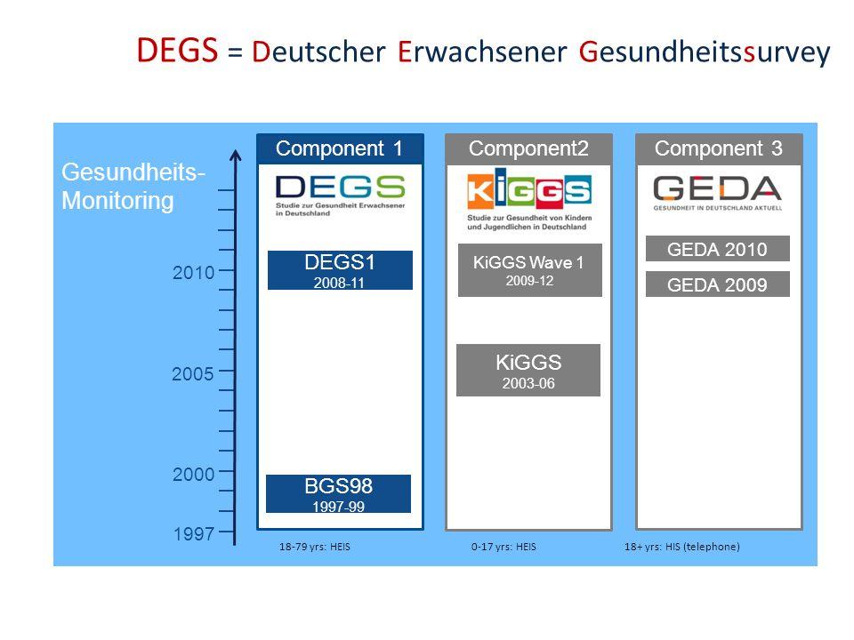 Studienziele DEGS1 (Robert Koch-Institut)  Gesundheitszustand (v.a.