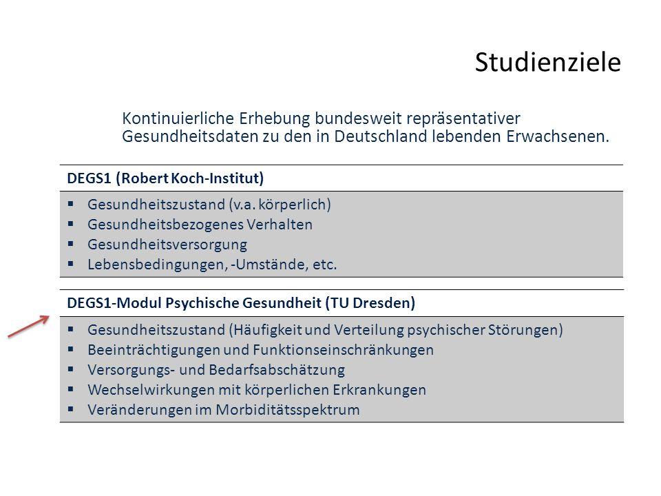 Studienziele DEGS1 (Robert Koch-Institut)  Gesundheitszustand (v.a. körperlich)  Gesundheitsbezogenes Verhalten  Gesundheitsversorgung  Lebensbedi