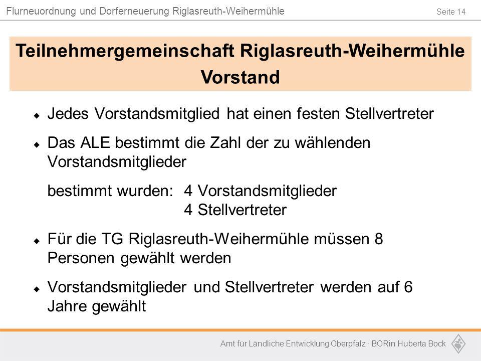 Seite 14 Flurneuordnung und Dorferneuerung Riglasreuth-Weihermühle Amt für Ländliche Entwicklung Oberpfalz · BORin Huberta Bock  Jedes Vorstandsmitglied hat einen festen Stellvertreter  Das ALE bestimmt die Zahl der zu wählenden Vorstandsmitglieder bestimmt wurden: 4 Vorstandsmitglieder 4 Stellvertreter  Für die TG Riglasreuth-Weihermühle müssen 8 Personen gewählt werden  Vorstandsmitglieder und Stellvertreter werden auf 6 Jahre gewählt Teilnehmergemeinschaft Riglasreuth-Weihermühle Vorstand