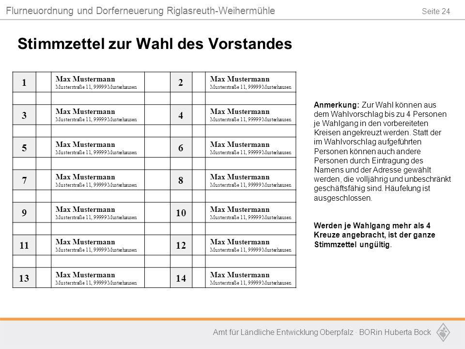 Seite 24 Flurneuordnung und Dorferneuerung Riglasreuth-Weihermühle Amt für Ländliche Entwicklung Oberpfalz · BORin Huberta Bock Stimmzettel zur Wahl des Vorstandes Anmerkung: Zur Wahl können aus dem Wahlvorschlag bis zu 4 Personen je Wahlgang in den vorbereiteten Kreisen angekreuzt werden.