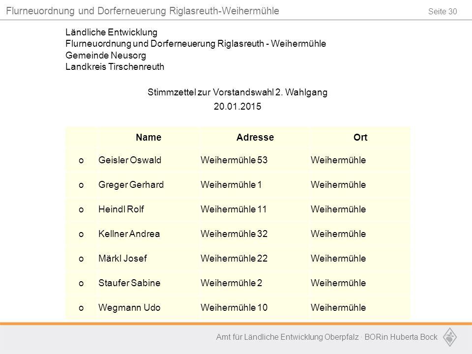 Seite 30 Flurneuordnung und Dorferneuerung Riglasreuth-Weihermühle Amt für Ländliche Entwicklung Oberpfalz · BORin Huberta Bock Ländliche Entwicklung Flurneuordnung und Dorferneuerung Riglasreuth - Weihermühle Gemeinde Neusorg Landkreis Tirschenreuth Stimmzettel zur Vorstandswahl 2.