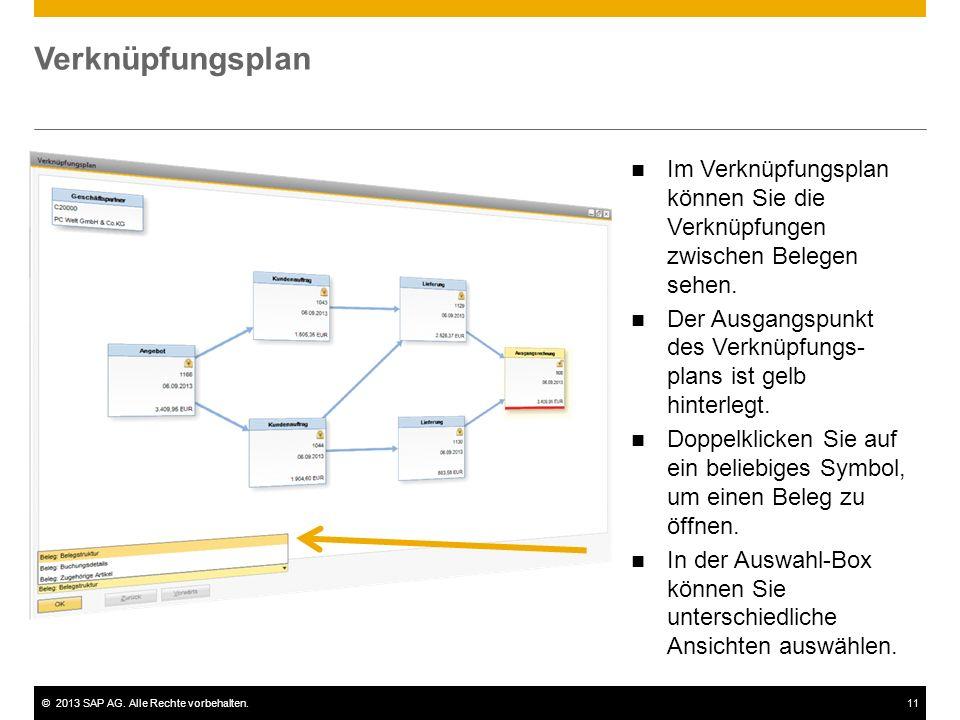 ©2013 SAP AG. Alle Rechte vorbehalten.11 Verknüpfungsplan Im Verknüpfungsplan können Sie die Verknüpfungen zwischen Belegen sehen. Der Ausgangspunkt d