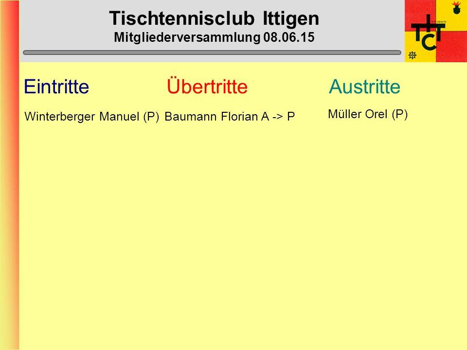 Tischtennisclub Ittigen Mitgliederversammlung 08.06.15 Willkommen zur Mitgliederversammlung 2015 Vom 08.