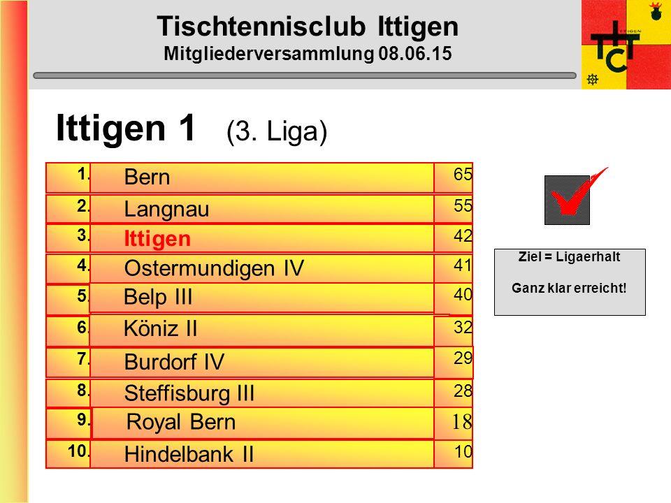 Tischtennisclub Ittigen Mitgliederversammlung 08.06.15 Jahresbericht Spielleiter