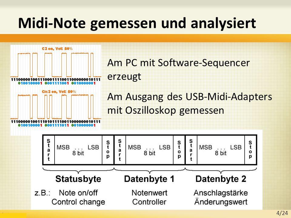 Midi-Note gemessen und analysiert 4/24 Am PC mit Software-Sequencer erzeugt Am Ausgang des USB-Midi-Adapters mit Oszilloskop gemessen