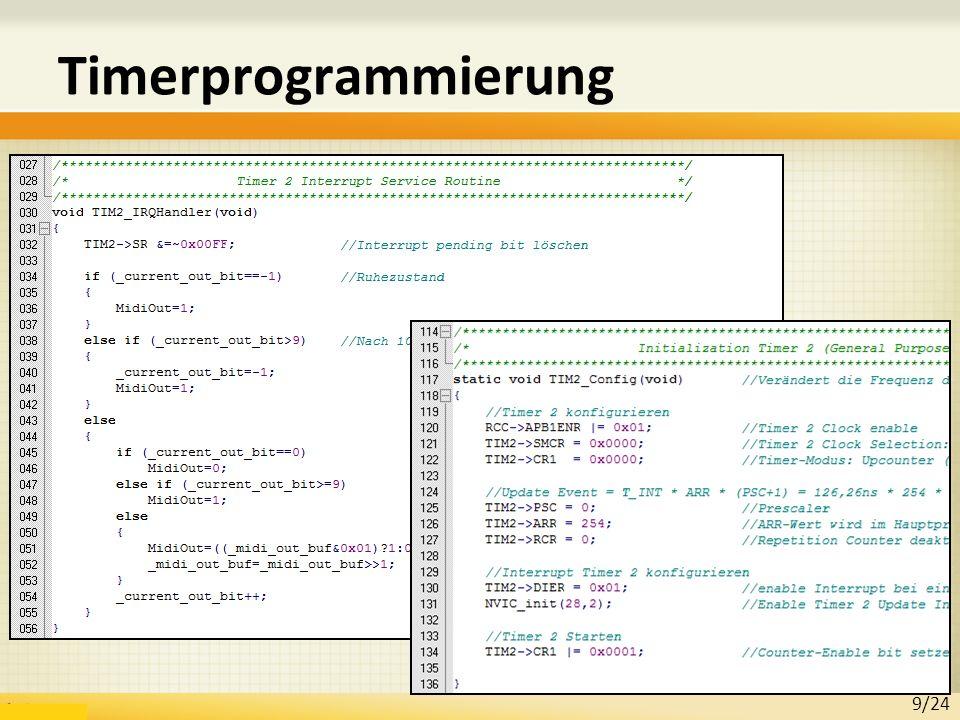 Programmversionen Note-On/-Off-Befehl per DIL-Taster senden: 10/24